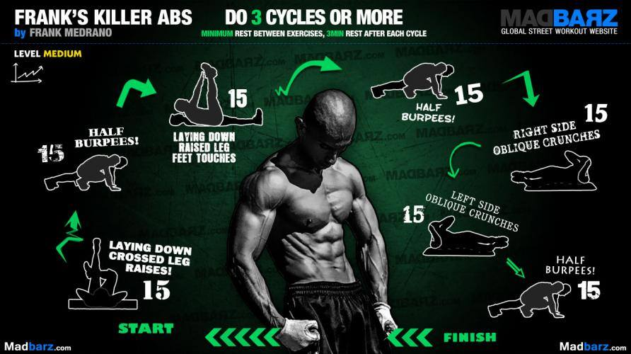 Frank abs exercise